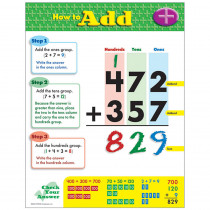 T-38170 - Chart How To Add Gr 1-2 in Math
