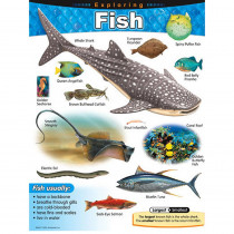 T-38183 - Chart Exploring Fish Gr 1-5 in Science