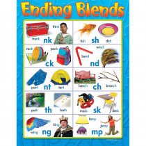 T-38237 - Learning Chart Ending Blends in Language Arts