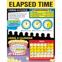 T-38242 - Learning Chart Elapsed Time in Math