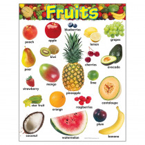 T-38247 - Learning Chart Fruits in Science