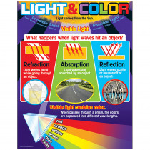 T-38296 - Learning Chart Light And Color in Science