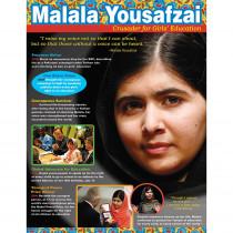 T-38343 - Malala Yousafzai Learning Chart in Social Studies