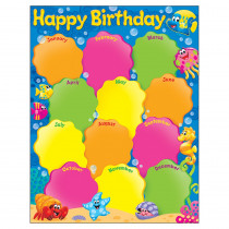 T-38354 - Birthday Sea Buddies Learning Chart in Classroom Theme