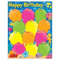 T-38354 - Birthday Sea Buddies Learning Chart in Classroom Theme