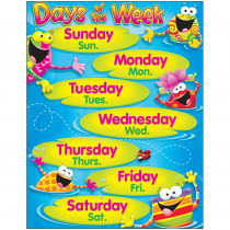 T-38411 - Days Of The Week Frog-Tastic Learning Chart in Classroom Theme