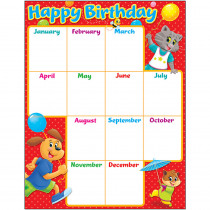 T-38456 - Birthday Playtime Pals Learn Chart in Holiday/seasonal
