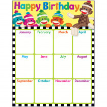 T-38471 - Sock Monkey Happy Birthday Learning Chart in Classroom Theme