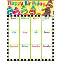 T-38471 - Sock Monkey Happy Birthday Learning Chart in Classroom Theme