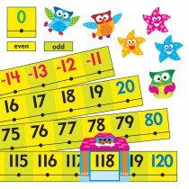 T-8299 - Owl-Stars Number Line -20 - 120 Bbs in Classroom Theme