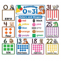TCR4772 - Counting 0 To 31 Bulletin Board in Math
