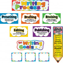 TCR5183 - The Writing Process Mini Bb St in Language Arts