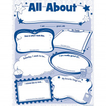 TCR5222 - All About Me Posters in Social Studies