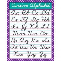 TCR7688 - Cursive Chart in Language Arts