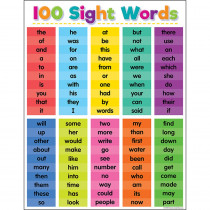 TCR7928 - Colorful 100 Sight Words Chart in Language Arts