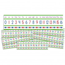 TF-8060 - Mini Bulletin Board Set Numbers 0-100 in Number Lines