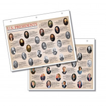 U.S. Presidents Notebook Map, Pack of 10 - UNIM1748128 | Kappa Map Group / Universal Maps | Government