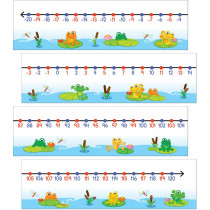 FUNky Frogs Number Line Mini Bulletin Board Set
