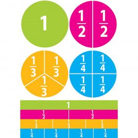 Foam Math Manipulative Fract Circle