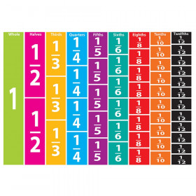 Foam Manipulatives Comparative Fractions, 51 Pieces