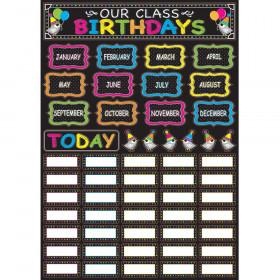 Chalk Birthday Magnetic Mini Bulletin Board Set