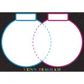 Magnetic Classroom Charts Venn Charts