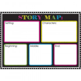 Magnetic Classroom Story Map B Charts