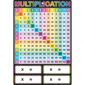 "Smart Poly Chart, 13"" x 19"", Multiplication, w/Grommet"