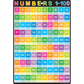 Smart Numbers 1-100 Chart Dry-Erase Surface