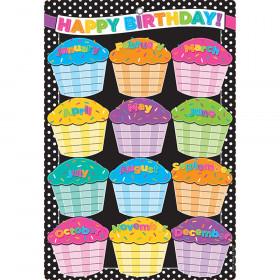 Black White Polka Dots Birthdays Chart Dry-Erase Surface