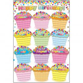 Smart Confetti Birthdays Chart Dry-Erase Surface