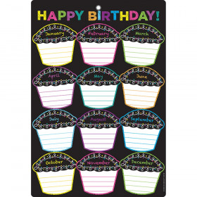 Chalk Dots W/ Loops Birthdays Chart Dry-Erase Surface