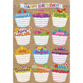 Smart Burlap Stitched Birthdays Dry-Erase Surface