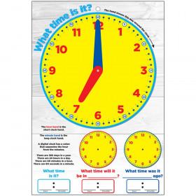 Smart Poly Smart Wheel, Basic Clock