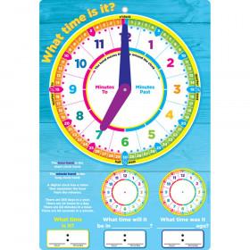 Smart Poly Smart Wheel, Advanced Clock