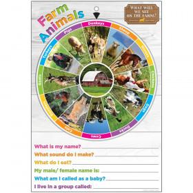 Smart Poly Smart Wheel, Farm Animals