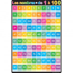 Chart French Numbers 1-100 Dry-Erase Surface