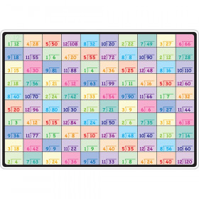 "Smart Poly Learning Mat, 12"" x 17"", Double-Sided, Division"