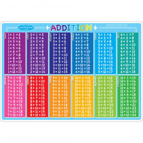 "Smart Poly™ Learning Mat, 12"" x 17"", Double-Sided, Addition"
