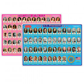 """Smart Poly Learning Mat, 12"""" x 17"""", Double-Sided, U.S. Presidents & First Ladies"""