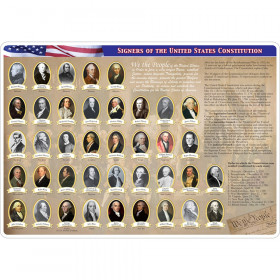 Smart Poly Double-Sided Learning Mat, Constitution/Bill of Rights
