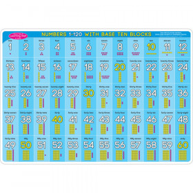 Smart Poly Double-Sided Learning Mat, Base Ten 0-120