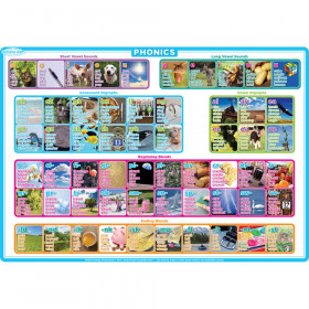 "Smart Poly Single Sided PosterMat Pals, Phonics, 12"" x 17.25"""