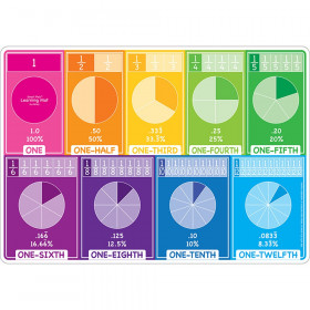 """Smart Poly Learning Mats, 12"""" x 17"""", Double-Sided, Fractions, Pack of 10"""