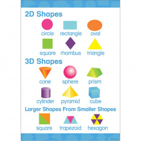 "Early Learning Poster - 2-D & 3-D Shapes, 19"" x 13-3/8"""