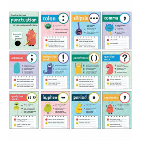Punctuation Mini Posters, Set of 12