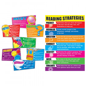 Reading Strategies Bulletin Board Set, Grade K-5