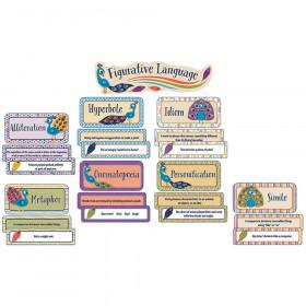 You-Nique Figurative Language Mini Bulletin Board Set