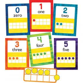 World of Eric Carle Numbers 0-20 Bulletin Board Set