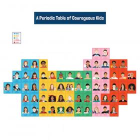 Amazing People: Courageous Kids Bulletin Board Set